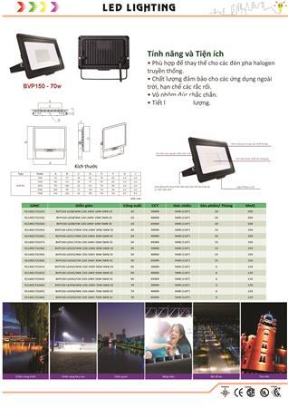 Đèn pha LED 50w - 70w Philips