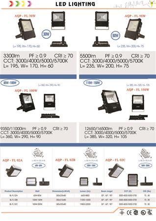 Đèn pha Philips 50w - 100w - 150w - 200w